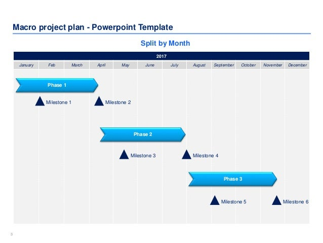Project plan templates in powerpoint excel for High level project plan template ppt