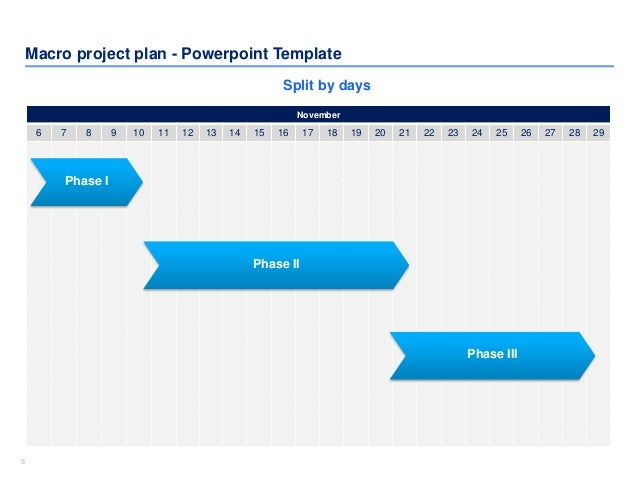 Project Plan Templates In Powerpoint & Excel