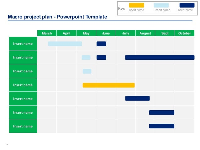 Project Plan Templates In Powerpoint  Excel