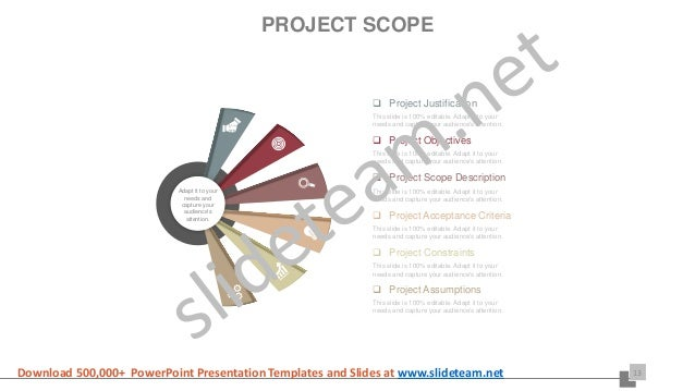 project planning lifecycle scope and schedule ppt presentation, Presentation templates