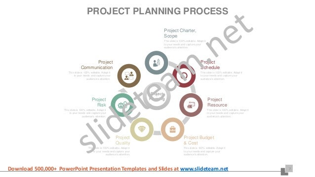 project planning lifecycle scope and schedule ppt presentation