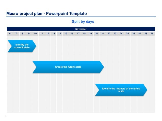 project plan and timeline template