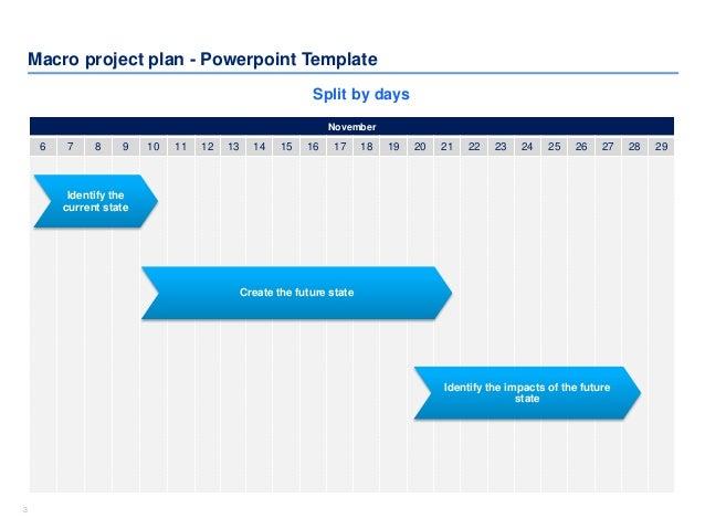 plan timeline template