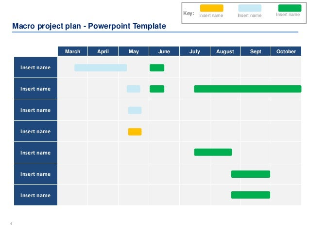 template for project timeline