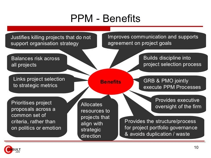 ppm project management In the early 2000s, many ppm vendors realized that project portfolio reporting  services only addressed part of a wider need for.