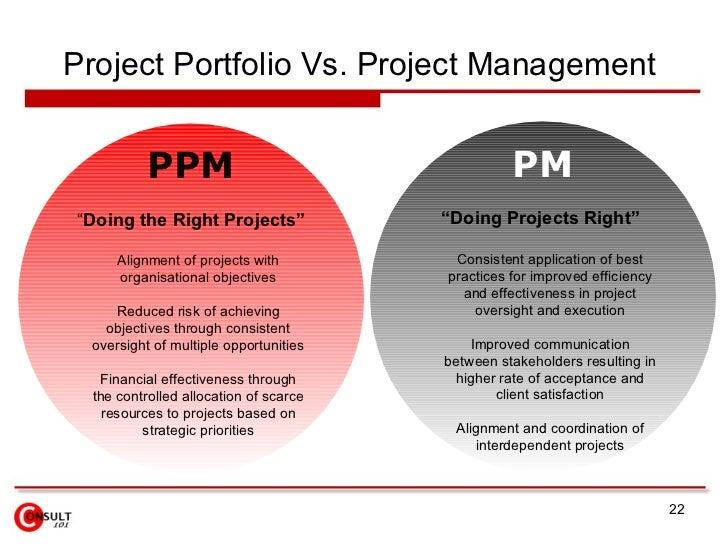 Project Portfolio Vs. Project Management ...