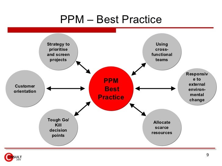 ppm project management Learn more about primavera market-leading solutions for managing capital projects and programs, it ppm, process improvement and industry-focused change.