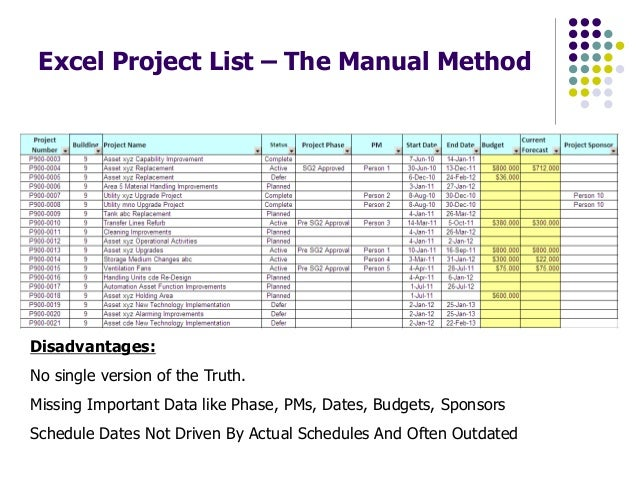 project portfolio management comparison of microsoft epm and primav