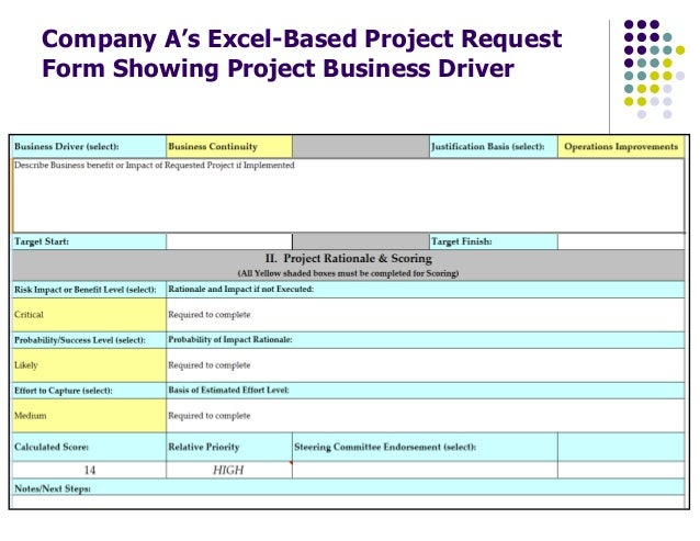 Project Portfolio Management Comparison Of Microsoft Epm And Primav…