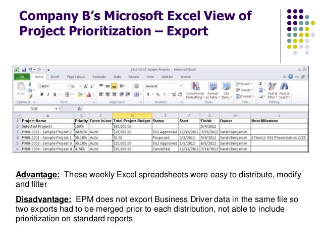 Project Portfolio Management Comparison Of Microsoft Epm And Primav