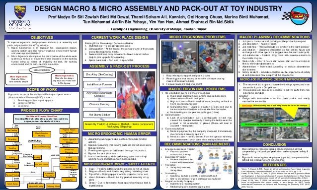 www.postersession.com To improve ergonomic design (macro and micro) at assembly and pack- out production line at Toy Indus...