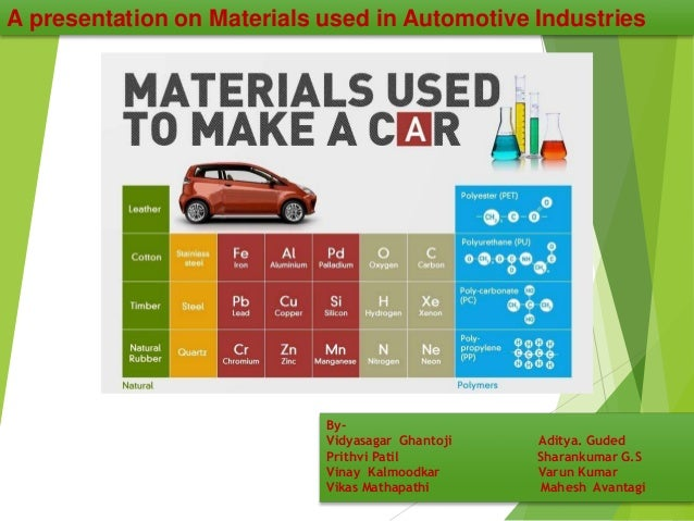 Project powerpoint presentation on Materials used in