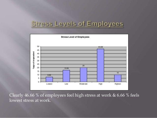 job stress pdf