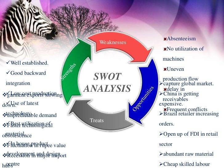 Shahi Exports Pvt  Ltd