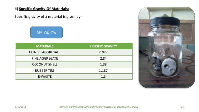 specific gravity of aggregates in different The aggregate specific gravity and absorption device is a fast, accurate and simple method for specific gravity and absorption determinations of fine or coarse aggregates the system performs two slightly different measurement procedures for coarse and fine aggregates.