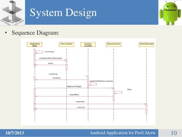 Peril alertsandroid application for human safety application for peril alerts 10 sequence diagram ccuart
