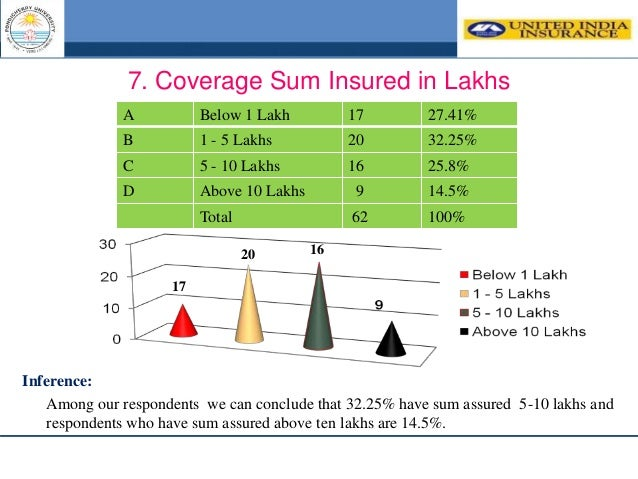 General Insurance Ic 34 Book Ppt