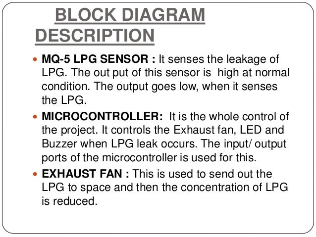 Of The Microcontroller To Control The Elements Also Used For Isolation
