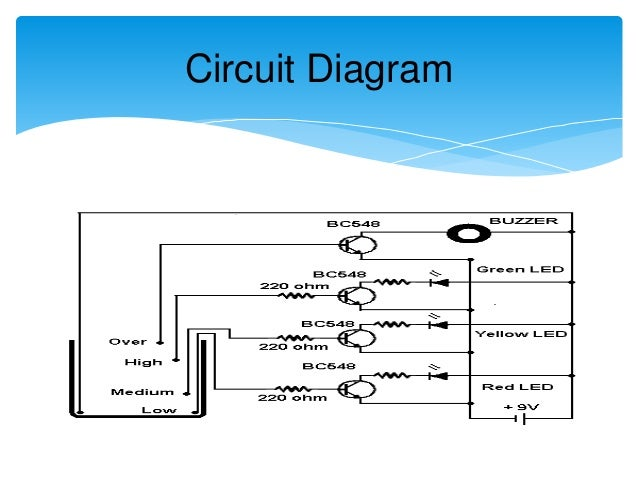 Water Level Indicator Project With Circuit Diagram | Water Level Indicator Project Presentation