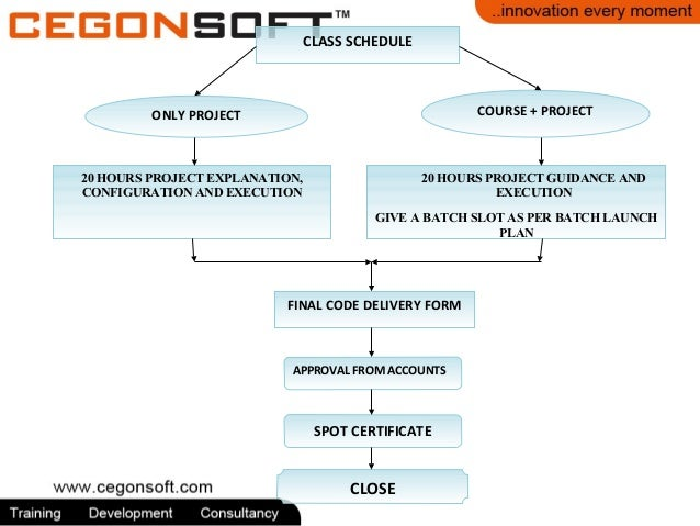 suggested networking projects students