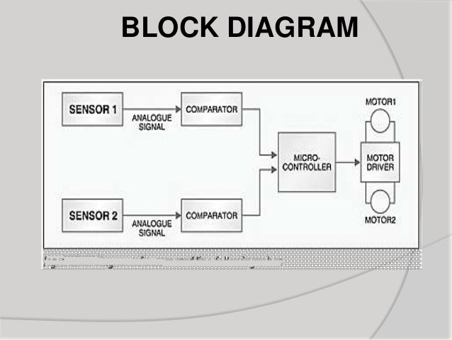 DIAGRAM] Block Diagram Wireless Mouse FULL Version HD Quality Wireless Mouse  - STRUCTUREDWIREENCLOSURE.RAPFRANCE.FRstructuredwireenclosure.rapfrance.fr