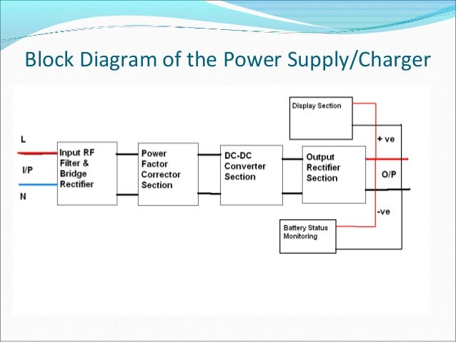 project presentation - battery charger 24v/33a block diagram battery charger #5