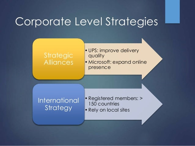 ebay corporate level strategy Ebay: meet four objectives in one single mission ebay has numerous tools to help users but had a problem to internet strategy, roi, web return on investment.
