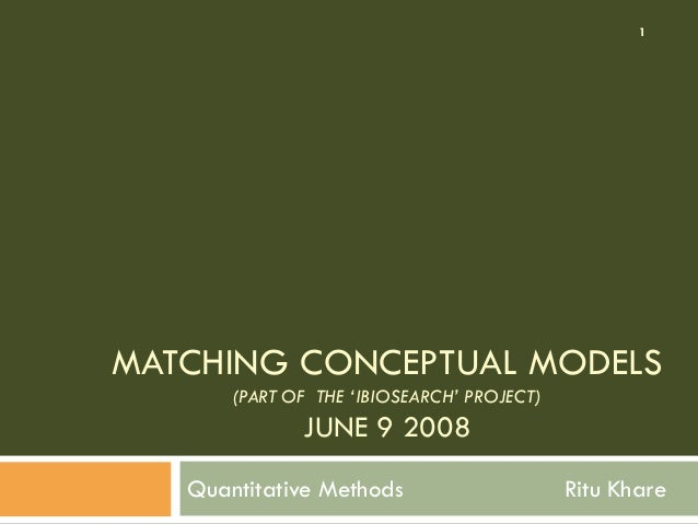 1  MATCHING CONCEPTUAL MODELS (PART OF THE 'IBIOSEARCH' PROJECT)  JUNE 9 2008 Quantitative Methods  Ritu Khare