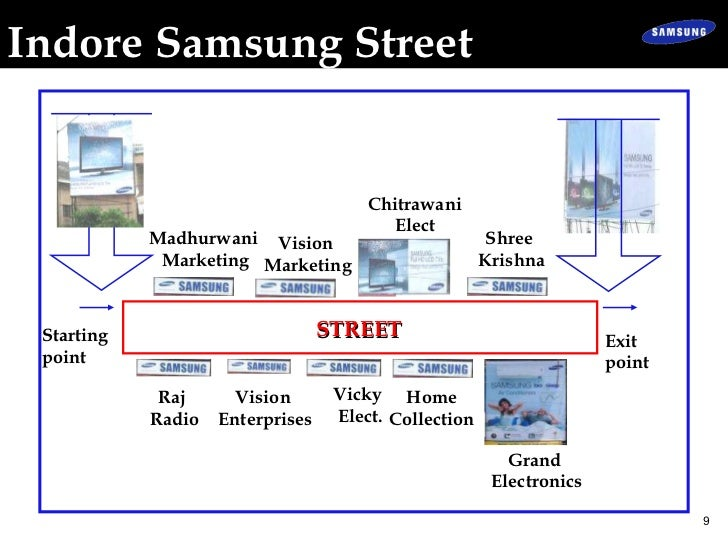 Project Presentation Samsung Electronics