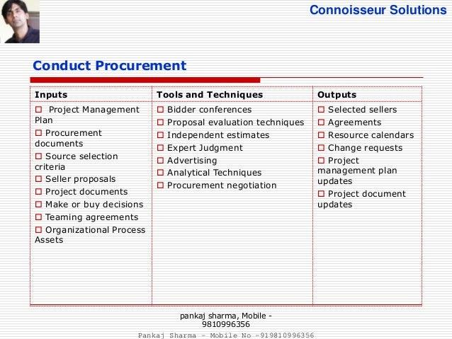 ... 18. Connoisseur Solutions Conduct Procurement Inputs Tools And  Techniques Outputs  Project Management Plan  Procurement Documents ...
