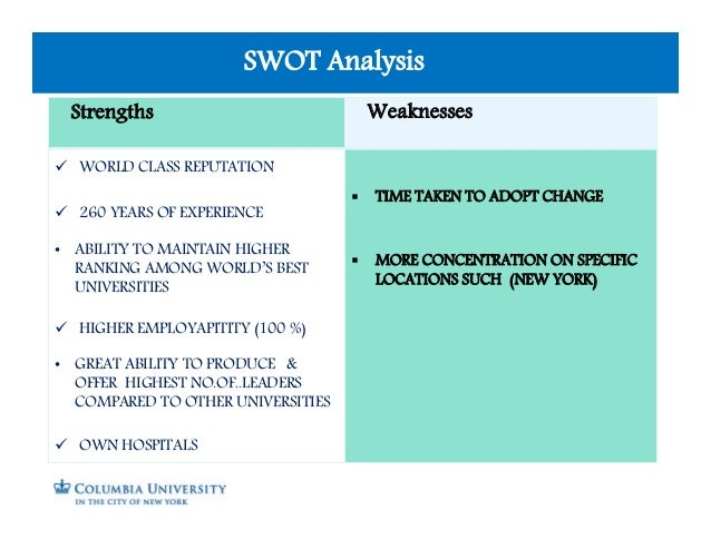 strategy analysis of private clinic almaty Swot analysis a scan of the internal and external environment is an important part of the strategic planning process environmental factors internal to the firm.