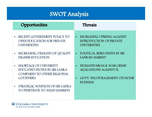 swot analysis of durdans hospital in sri lanka Research and analysis report – durdans hospital plc swot analysis of a fully fledged state-of-the-art hospital sri lanka has been confirmed of having the.