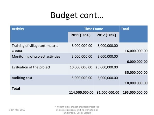Project Budget Proposal Template Roho4senses