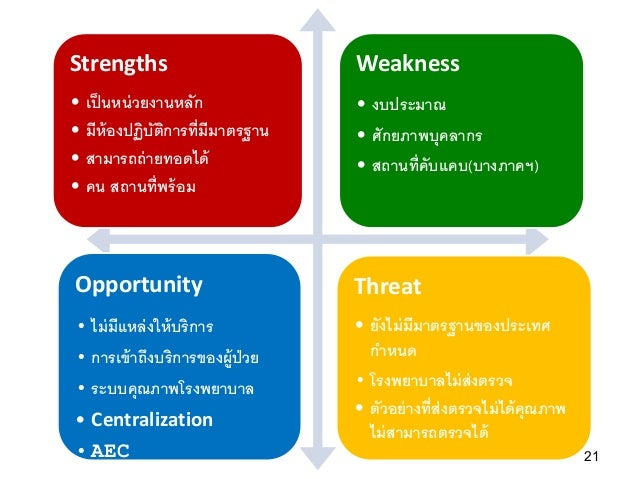 aec opportunity or threat to the Why the asean economic community will struggle serious weaknesses within asean threaten the realization of the bloc's regional project asean economic community.