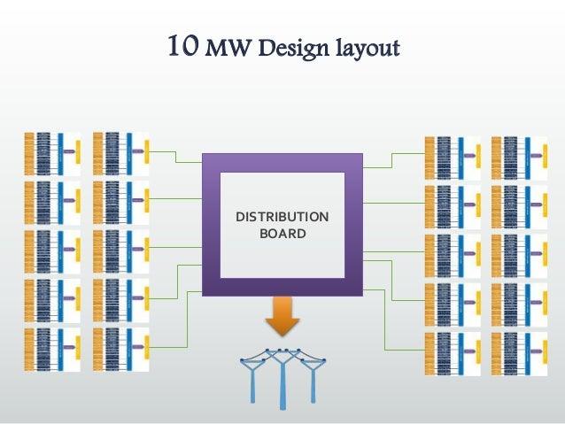 1 mw solar power plant block diagram diy wiring diagrams u2022 rh dancesalsa co California Valley Solar Ranch Topaz Solar Farm