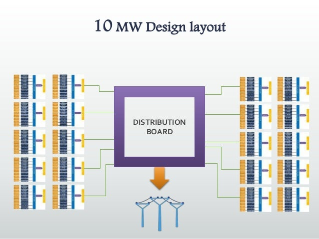 project proposal on 10 mw solar pv power plant steam power plant diagram 10 mw design layout distribution board