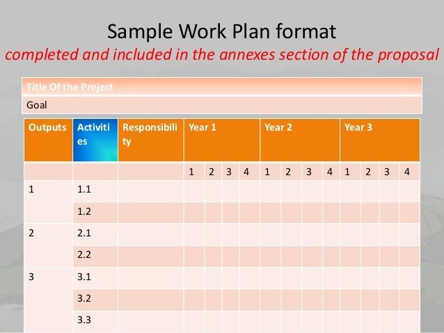 Sample Work Plan Format ...