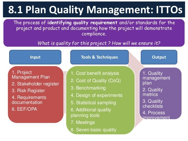 operation quality management Business management unit 3: corporate management area of study 3: the operations management function study design: 1 the operations function and its relationship to business objectives and business strategy 2 - materials management - management of quality.