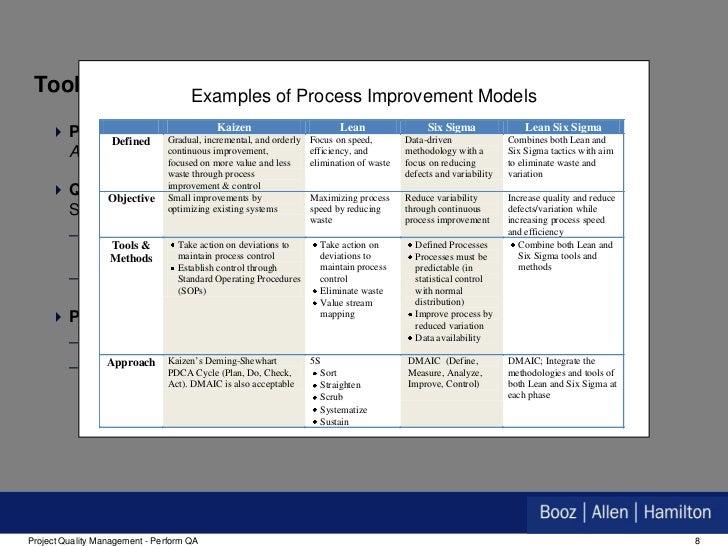 Pmp study aid project quality managementperform quality assurance quality management perform qa 7 8 toneelgroepblik Images