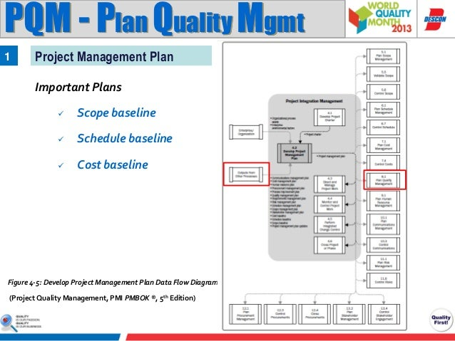 ... 39. PQM   Plan Quality Mgmt 1 Project Management ...