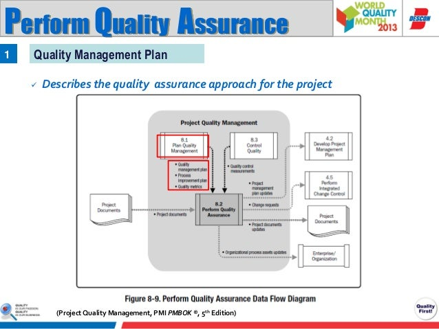 project on quality assurance Perform quality assurance and therefore this process which is an ongoing activity throughout the project cannot start until the quality plan has been created.