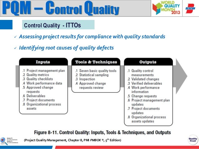projects quality control manager