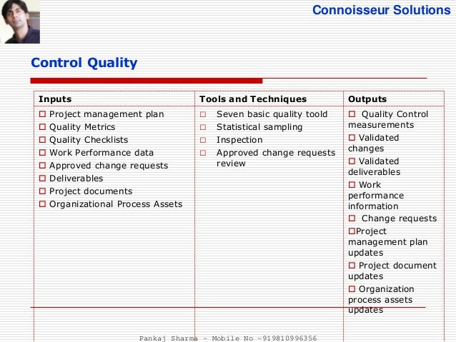 Project quality management pmbok 5th edition for Quality assurance metrics template