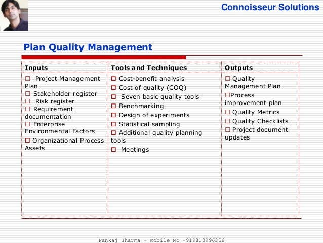 Quality Management Plan. 39 Pqm - Plan Quality Mgmt 1 Project ...