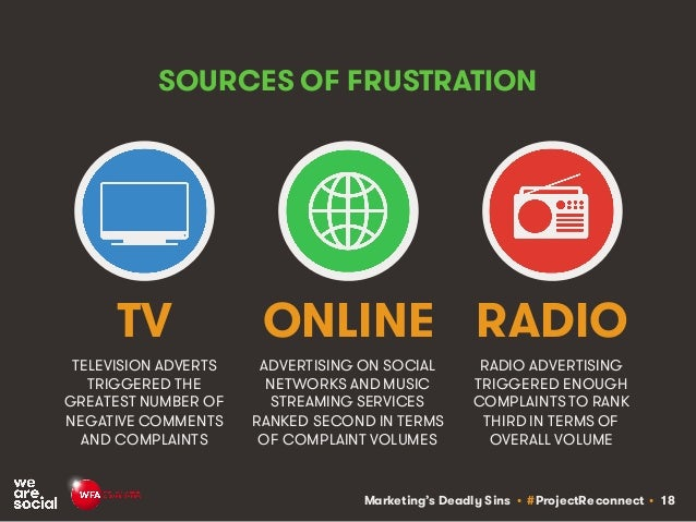 Marketing's Deadly Sins • #ProjectReconnect • 18 SOURCES OF FRUSTRATION TELEVISION ADVERTS TRIGGERED THE GREATEST NUMBER O...