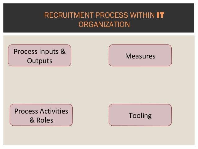 Recruitment process of an it organization Slide 3