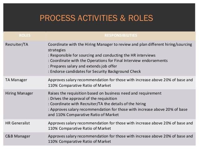 Recruitment Process Of An It Organization