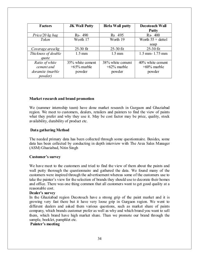 Wall Putty Formulation Pdf - xilustelecom's diary