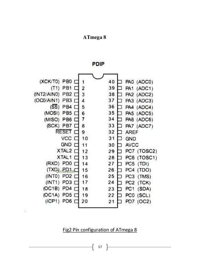17 ATmega 8 Fig2 Pin configuration of ATmega 8