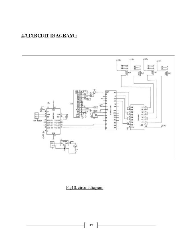 Gsm Commander Wiring Diagram : 28 Wiring Diagram Images